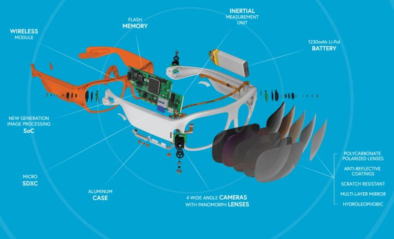 Строение очков для съемки видео-360 от Orbi Prime. Источник: orbiprime.com