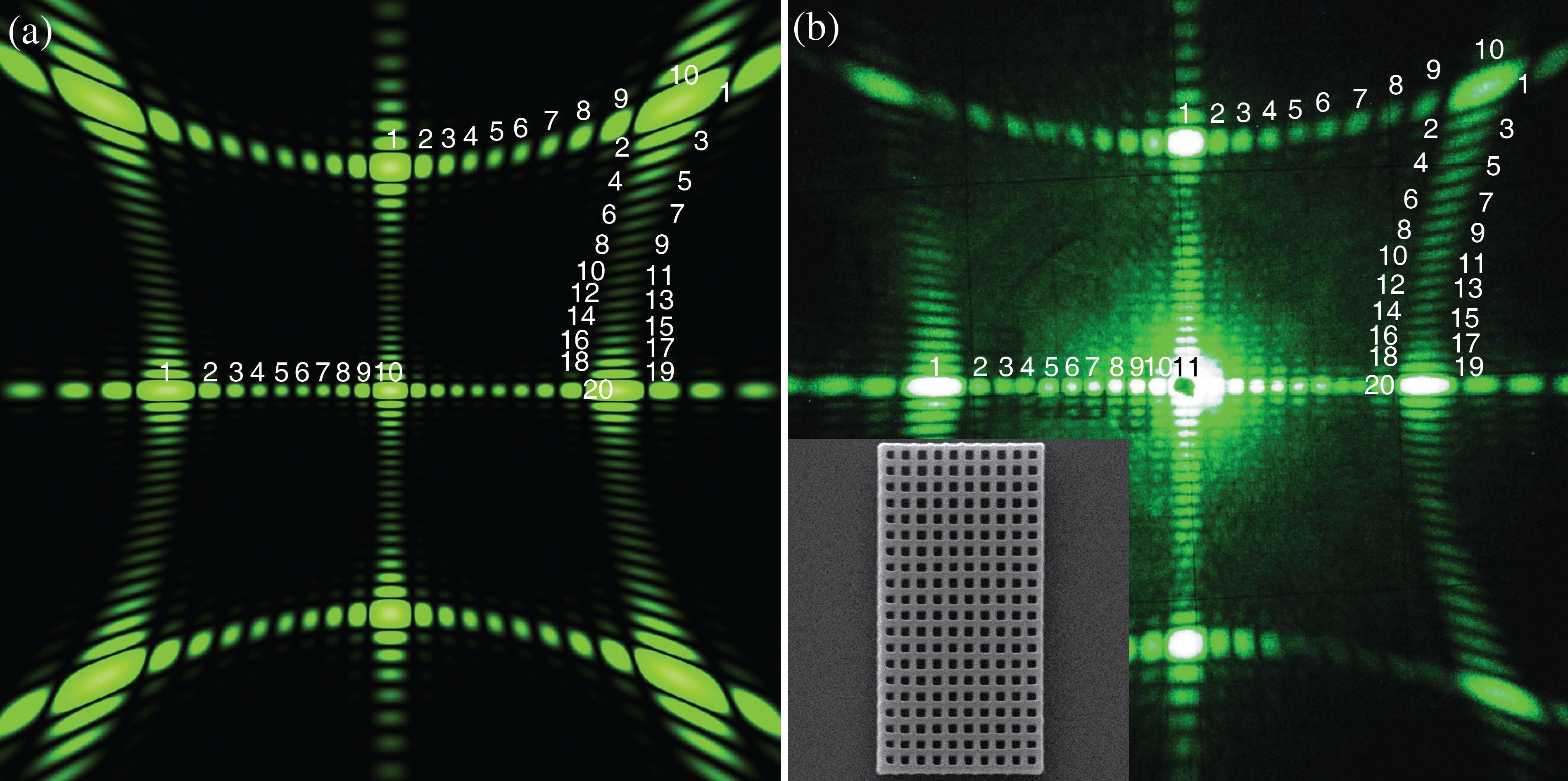 Экспериментально полученные и смоделированные дифракционные картины для одного из образцов