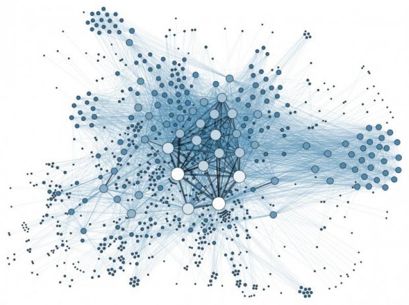 Пример семантических сетей. Источник: aiportal.ru