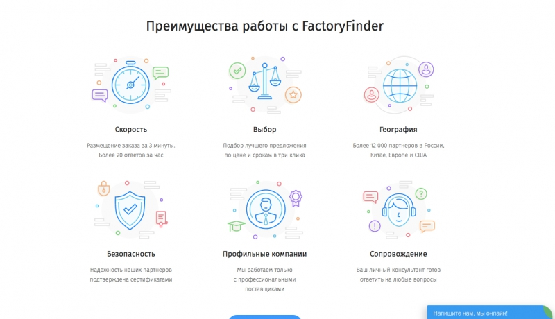 Источник: blog.factoryfinder.ru