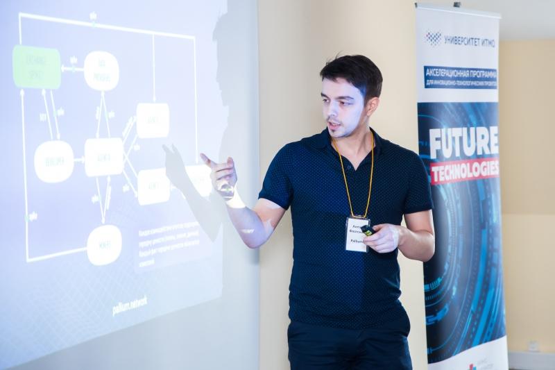 Startup Drive бизнес-акселератора Future Technologies
