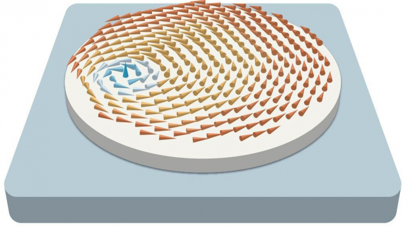 Topological insulator. Credit: mipt.ru