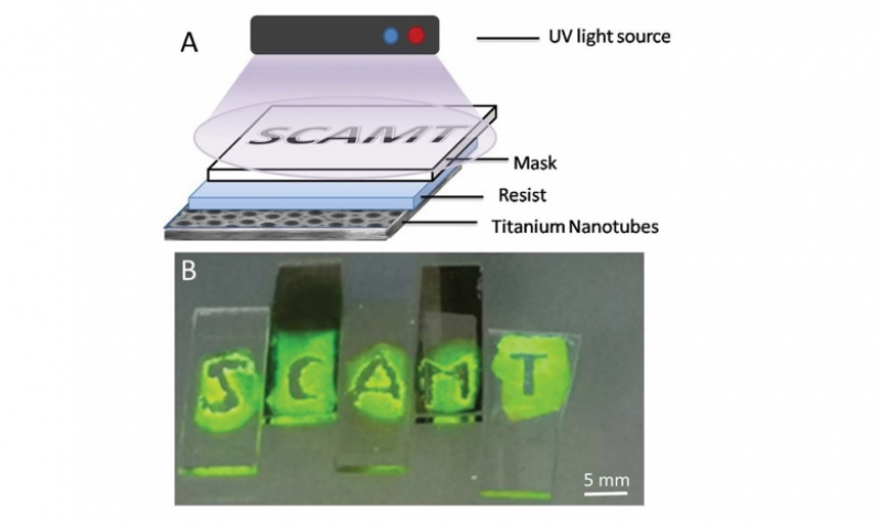 Схема фотолитографии процесса полимеризации. Источник: pubs.rsc.org