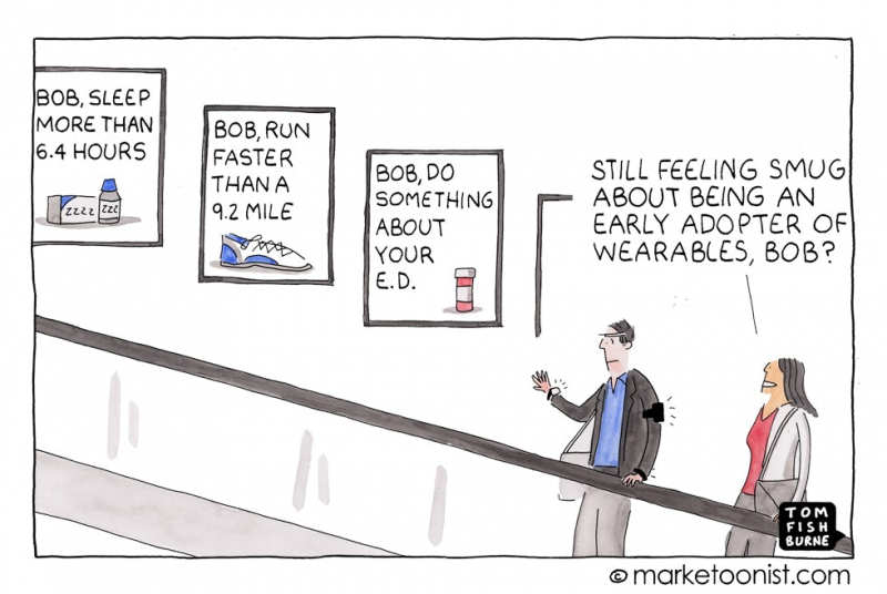 Early adopters. Credit: marketingweek.com