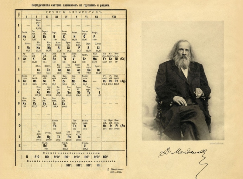 One of the earliest editions of the periodic table, signed by its author