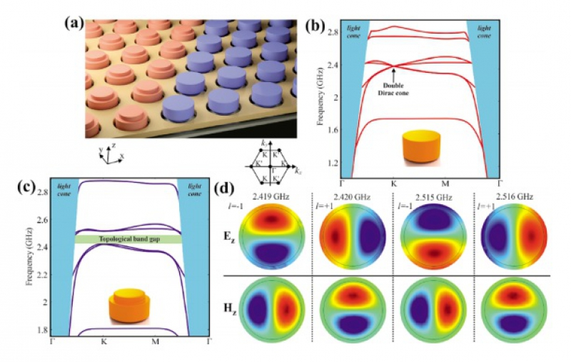 The synthetic dielectric surface created by the scientists