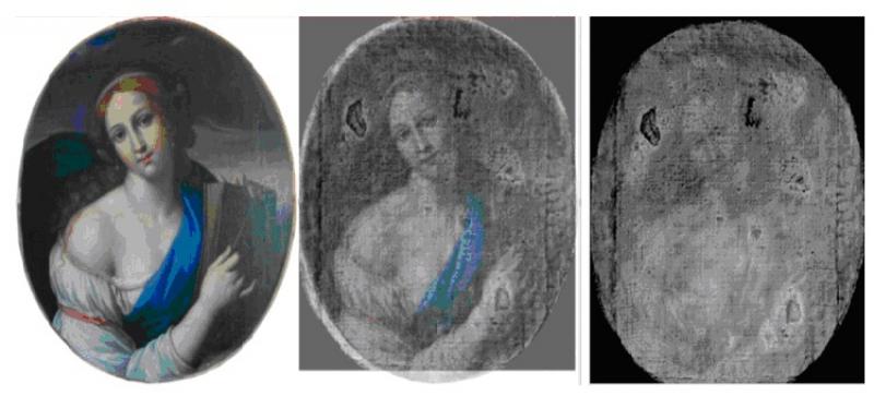 Анализ скрытых слоев картины с помощью терагерцового излучения