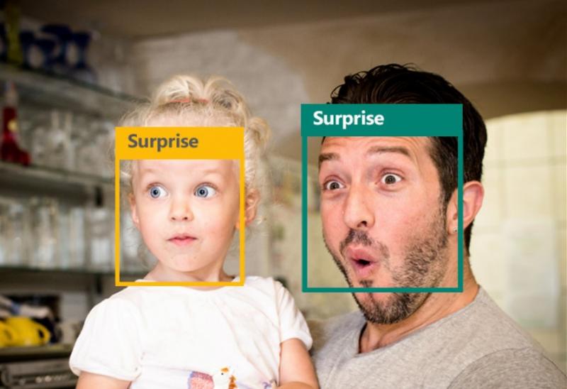 Emotion recognition. Credit: medium.com