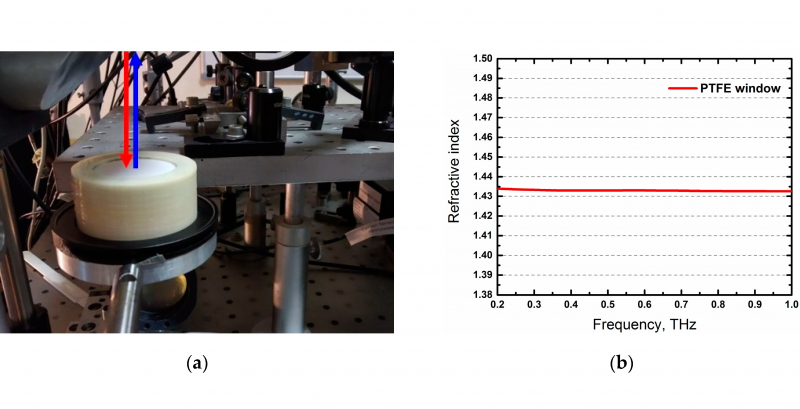 Experimental setup with polytetrafluoroethylene in the study of cancer by the method of pulsed terahertz ellipsometry