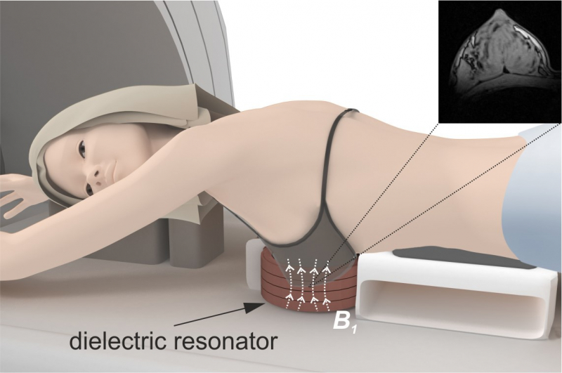 Ceramic resonator for targeted breast MRI. The illustration is from the article.