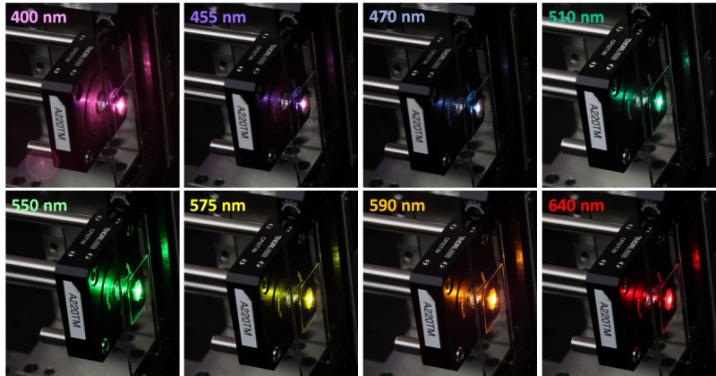 Using the proposed technology, infrared radiation can be converted to any color of the rainbow. The numbers in the pictures correspond to the wavelengths of the converted radiation. Credit: Photo from article