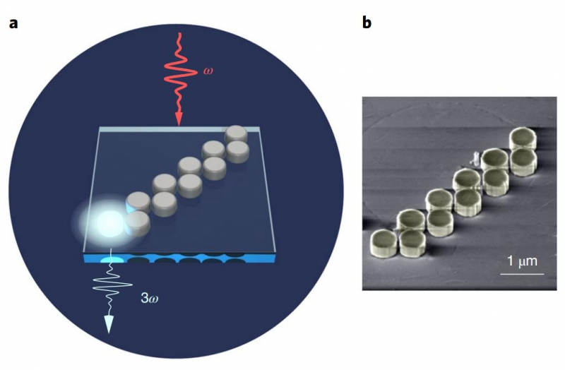 Scientists Create First Topological Nanostructures Which