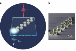 Scientists Create First Topological Nanostructures Which Make Infrared Light Visible